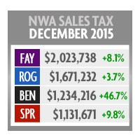 tax-thumb-dec2015