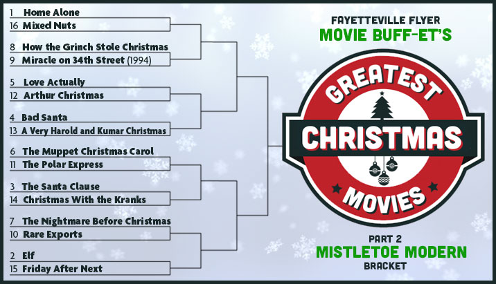 Greatest Christmas Movies Tournament Part 2 The Mistletoe Modern